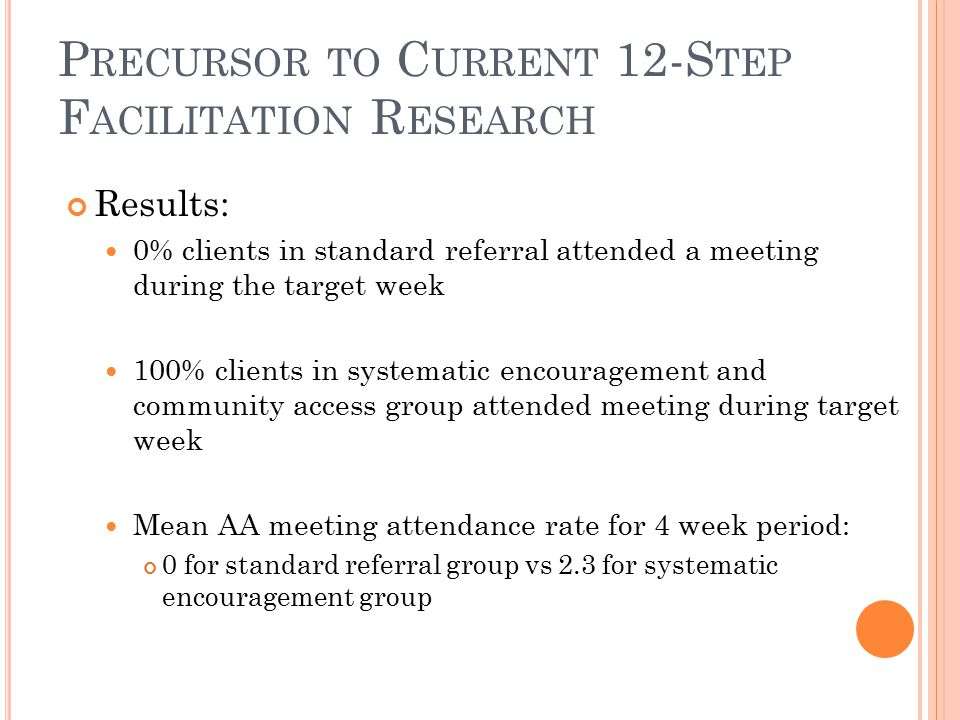 P RECURSOR TO C URRENT 12-S TEP F ACILITATION R ESEARCH Results: 0% clients in standard referral attended a meeting during the target week 100% clients in systematic encouragement and community access group attended meeting during target week Mean AA meeting attendance rate for 4 week period: 0 for standard referral group vs 2.3 for systematic encouragement group