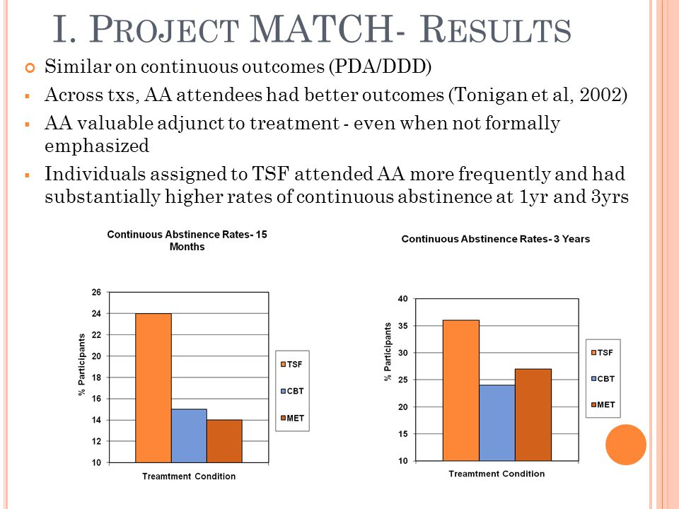I. P ROJECT MATCH- R ESULTS Similar on continuous outcomes (PDA/DDD)  Across txs, AA attendees had better outcomes (Tonigan et al, 2002)  AA valuabl