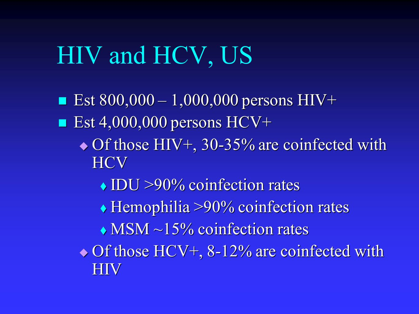 HIV and HCV, US Est 800,000 – 1,000,000 persons HIV+ Est 800,000 – 1,000,000 persons HIV+ Est 4,000,000 persons HCV+ Est 4,000,000 persons HCV+  Of those HIV+, 30-35% are coinfected with HCV  IDU >90% coinfection rates  Hemophilia >90% coinfection rates  MSM ~15% coinfection rates  Of those HCV+, 8-12% are coinfected with HIV