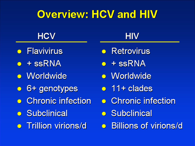 Determinants of HCV Clearance in coinfection 207 HIV+HCV+ and 121 HIV- HCV+ hemophiliacs, enrolled prospectively 1989-90 Daar, et al.