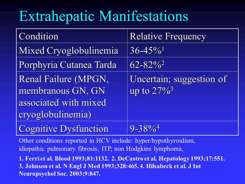SVR in Genotype 1 by HCV VL 0 10 20 30 40 50 60 70 HCV VL< 800,000 IU/mlHCV VL > 800,000 IU/ml IFN/RBV PEG-IFN PEG/RBV Torriani, NEJM 2004