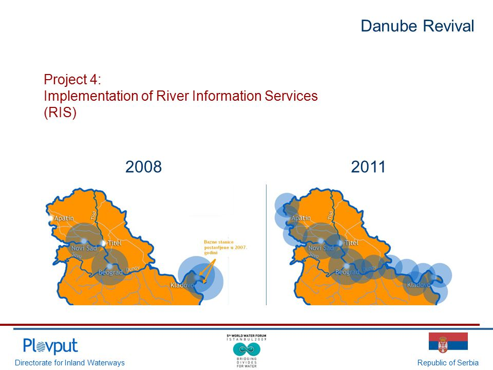 Directorate for Inland WaterwaysRepublic of Serbia Danube Revival Project 4: Implementation of River Information Services (RIS) 20082011