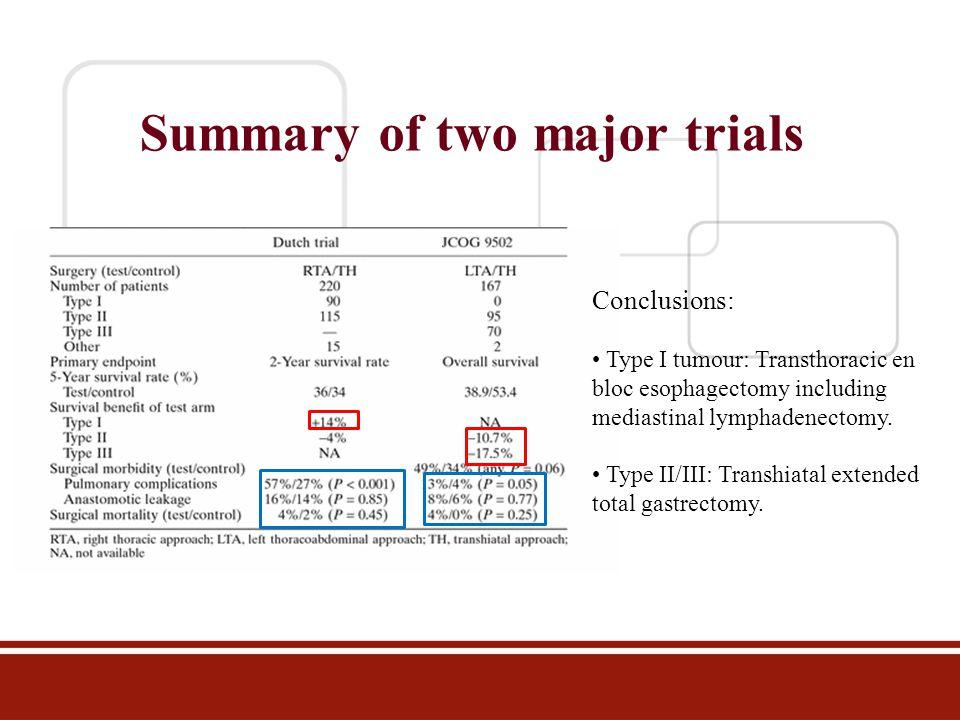 Summary of two major trials Conclusions: Type I tumour: Transthoracic en bloc esophagectomy including mediastinal lymphadenectomy. Type II/III: Transh