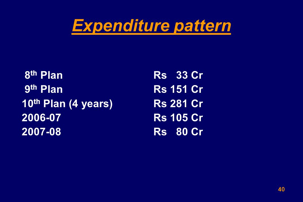 40 Expenditure pattern 8 th PlanRs 33 Cr 9 th Plan Rs 151 Cr 10 th Plan (4 years)Rs 281 Cr 2006-07 Rs 105 Cr 2007-08 Rs 80 Cr