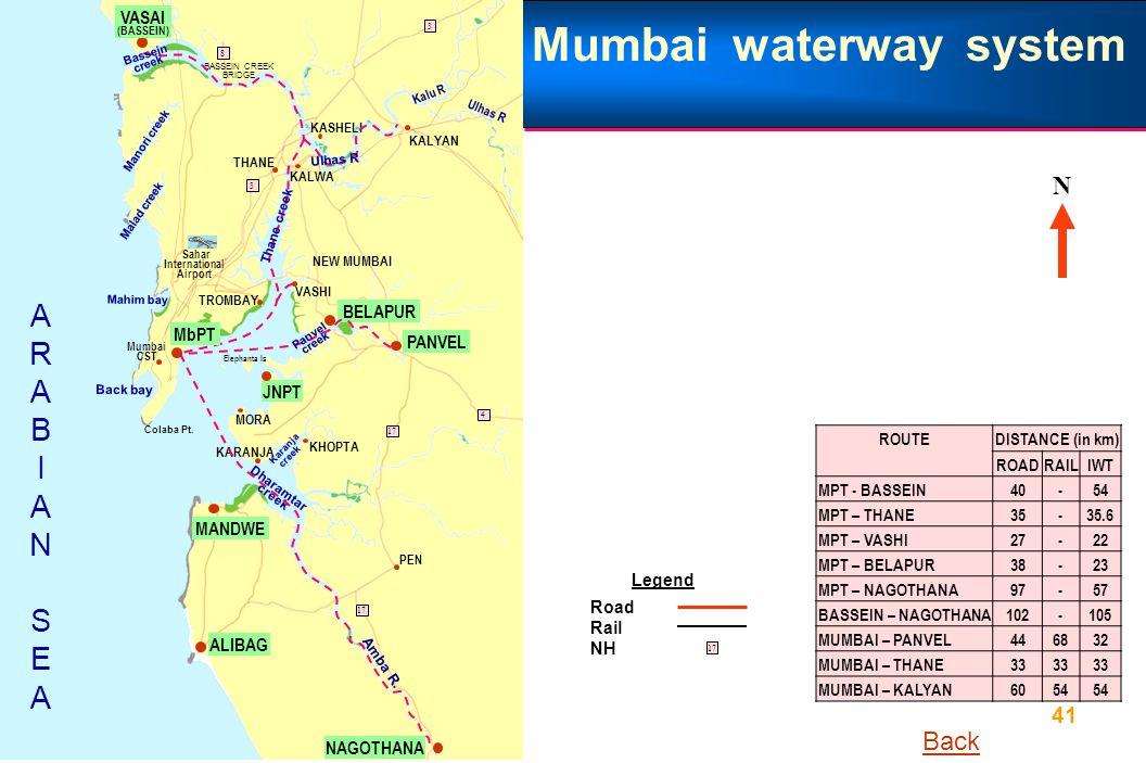 41 ROUTEDISTANCE (in km) ROADRAILIWT MPT - BASSEIN40-54 MPT – THANE35-35.6 MPT – VASHI27-22 MPT – BELAPUR38-23 MPT – NAGOTHANA97-57 BASSEIN – NAGOTHANA102-105 MUMBAI – PANVEL446832 MUMBAI – THANE33 MUMBAI – KALYAN6054 Legend Road Rail NH 17 Mumbai waterway system N KALYAN PANVEL PEN ALIBAG NAGOTHANA Amba R.