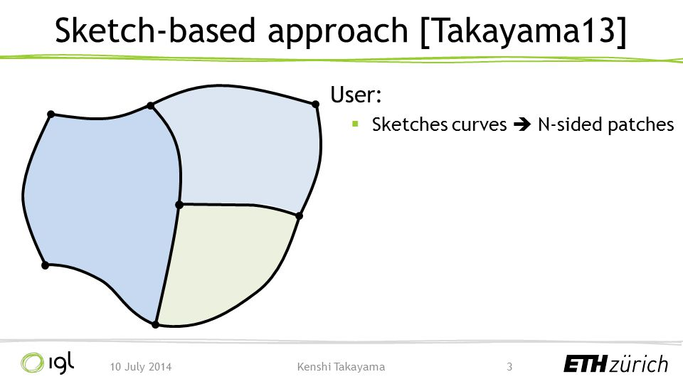 Sketch-based approach [Takayama13] 310 July 2014Kenshi Takayama User:  Sketches curves  N-sided patches