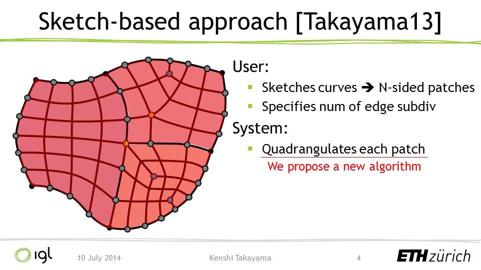 Sketch-based approach [Takayama13] 510 July 2014Kenshi Takayama x4 speed