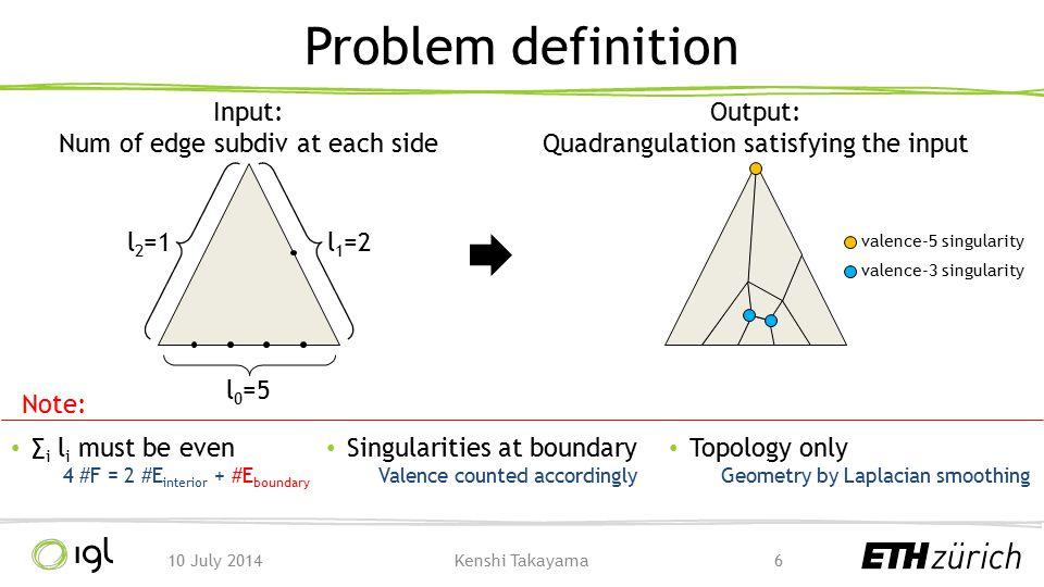 Problem examples 710 July 2014Kenshi Takayama 8 21 1 9 31 21 11 5 5 4 8 9 5