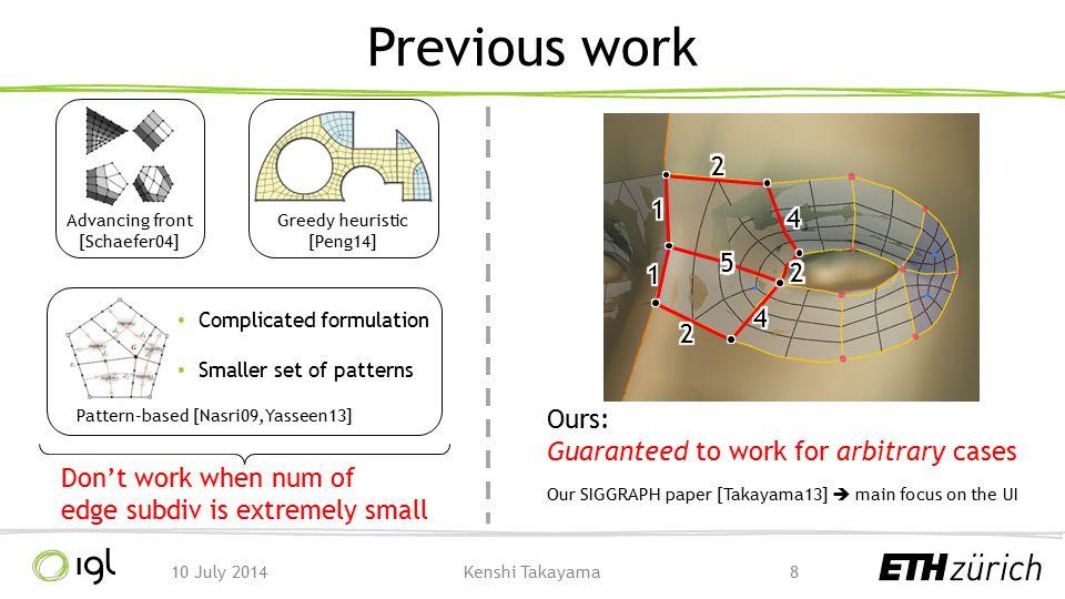 Integrated into sketch-retopo system 2910 July 2014Kenshi Takayama [Takayama13]