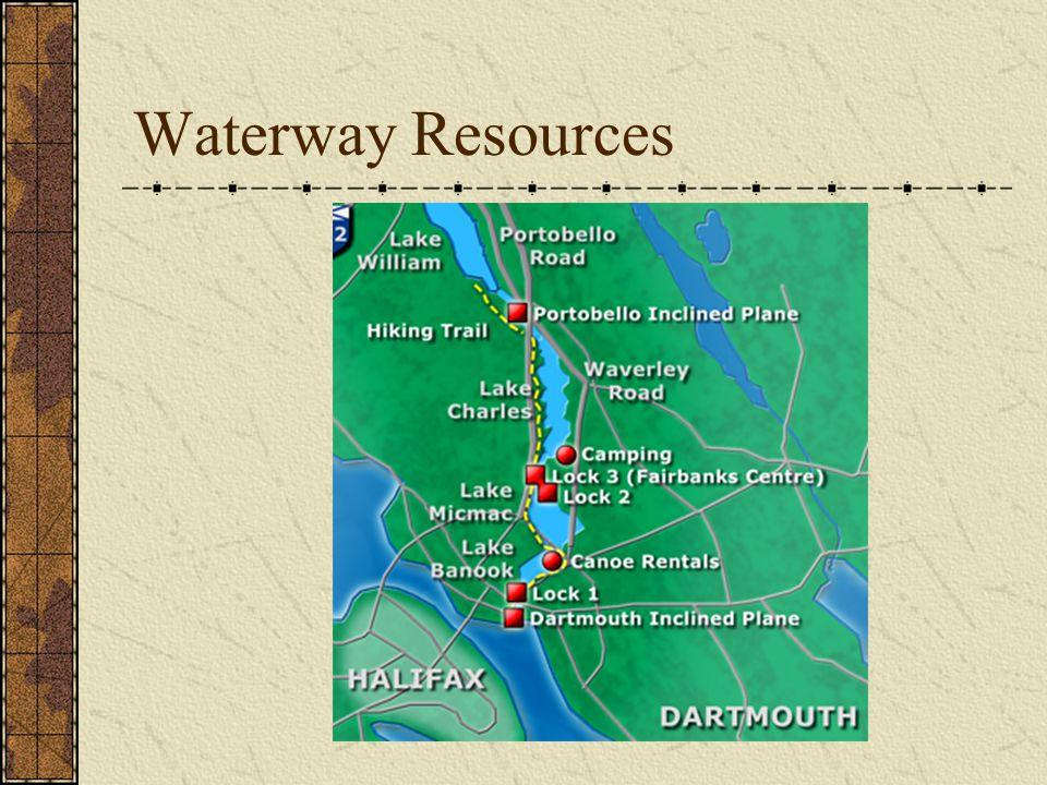 Waterway Resources