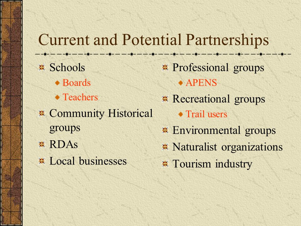 Current and Potential Partnerships Schools Boards Teachers Community Historical groups RDAs Local businesses Professional groups APENS Recreational groups Trail users Environmental groups Naturalist organizations Tourism industry