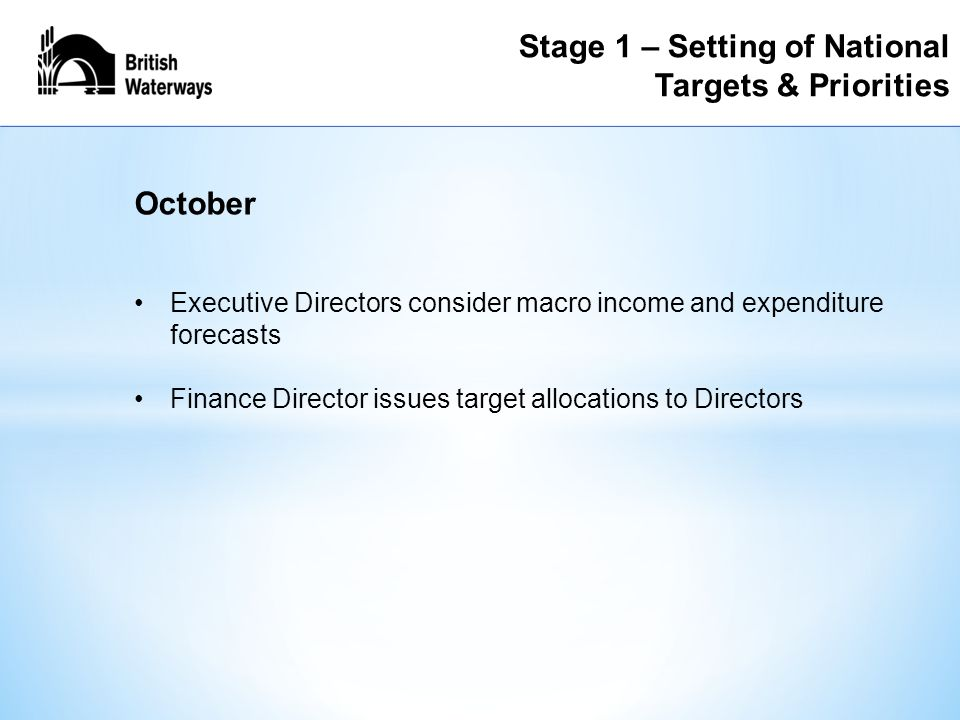 Stage 1 – Setting of National Targets & Priorities Executive Directors consider macro income and expenditure forecasts Finance Director issues target allocations to Directors October Stage 1 – Setting of National Targets & Priorities