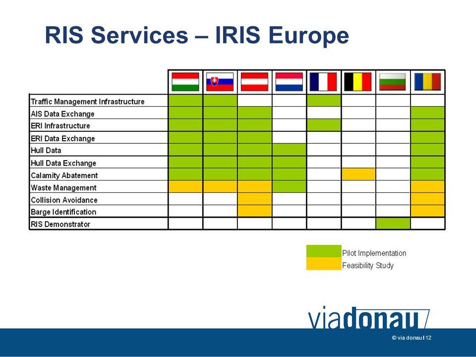 © via donau I 12 RIS Services – IRIS Europe
