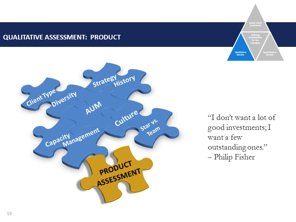 QUALITATIVE ASSESSMENT: PRODUCT AUM Strategy History Client Type Diversity Capacity Management Culture Star vs.