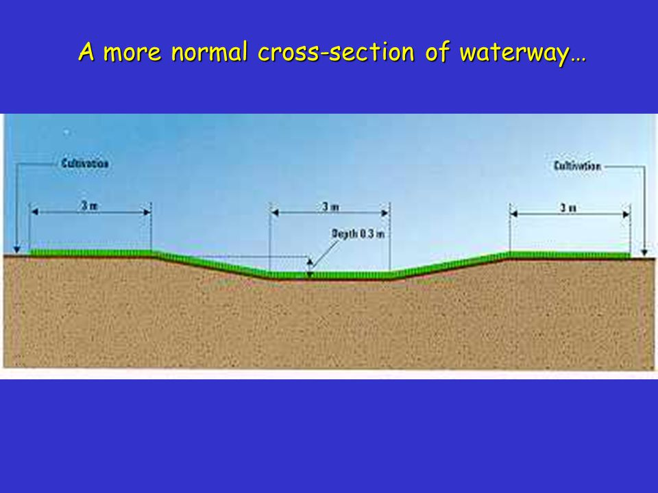 A more normal cross-section of waterway…