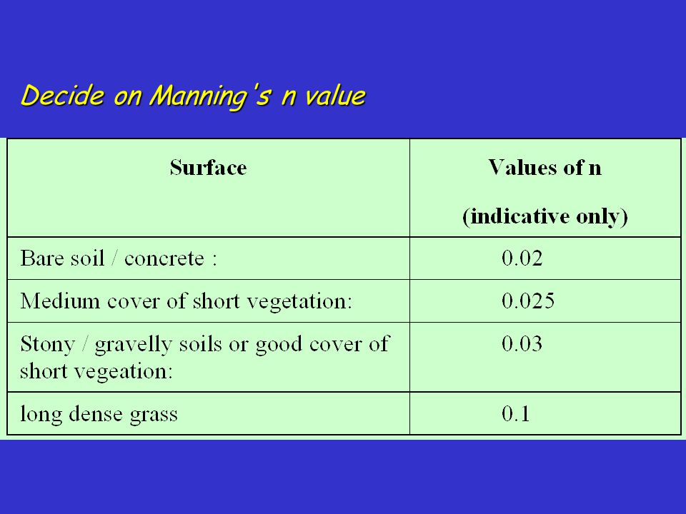 Decide on Manning s n value