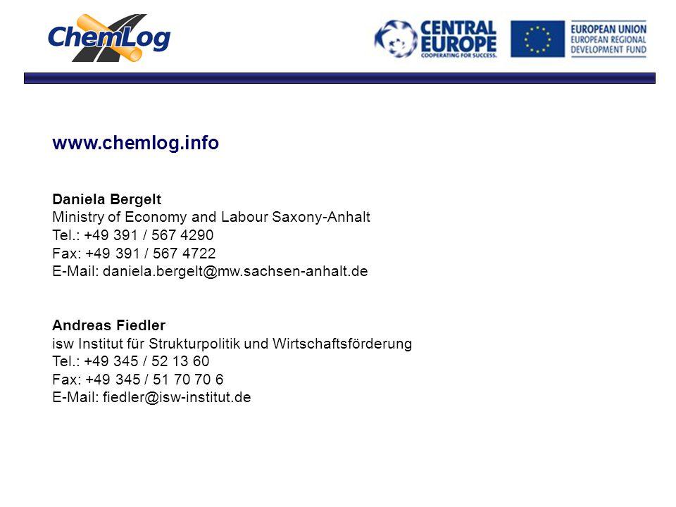 www.chemlog.info Daniela Bergelt Ministry of Economy and Labour Saxony-Anhalt Tel.: +49 391 / 567 4290 Fax: +49 391 / 567 4722 E-Mail: daniela.bergelt@mw.sachsen-anhalt.de Andreas Fiedler isw Institut für Strukturpolitik und Wirtschaftsförderung Tel.: +49 345 / 52 13 60 Fax: +49 345 / 51 70 70 6 E-Mail: fiedler@isw-institut.de