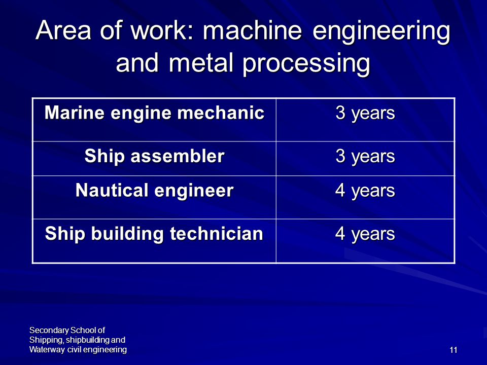Secondary School of Shipping, shipbuilding and Waterway civil engineering11 Area of work: machine engineering and metal processing Marine engine mechanic 3 years Ship assembler 3 years Nautical engineer 4 years Ship building technician 4 years