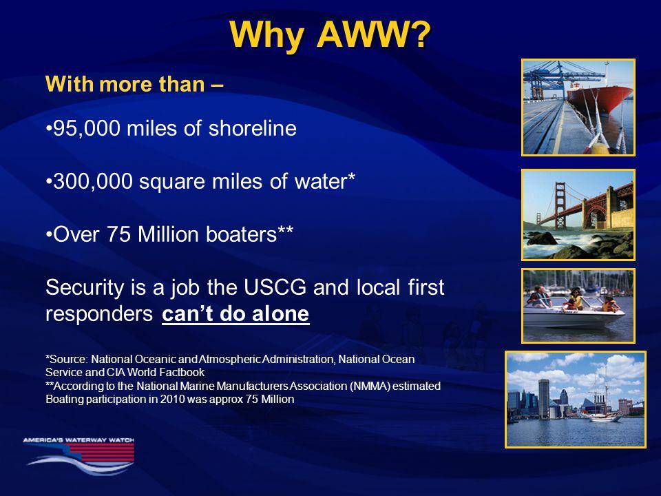 Background Local Coast Guard & Auxiliary units developed outreach initiatives post 9/11 - Miami, FL- Baltimore, MD - Mobile, AL- Boston, MA - New Orleans, LA- Cleveland, OH - New York, NY - Hampton Roads, VA - Charleston, SC- Milwaukee, WI - Chicago, IL- Grand Haven, MI - Paducah, KY- Alameda, CA - Seattle, WA