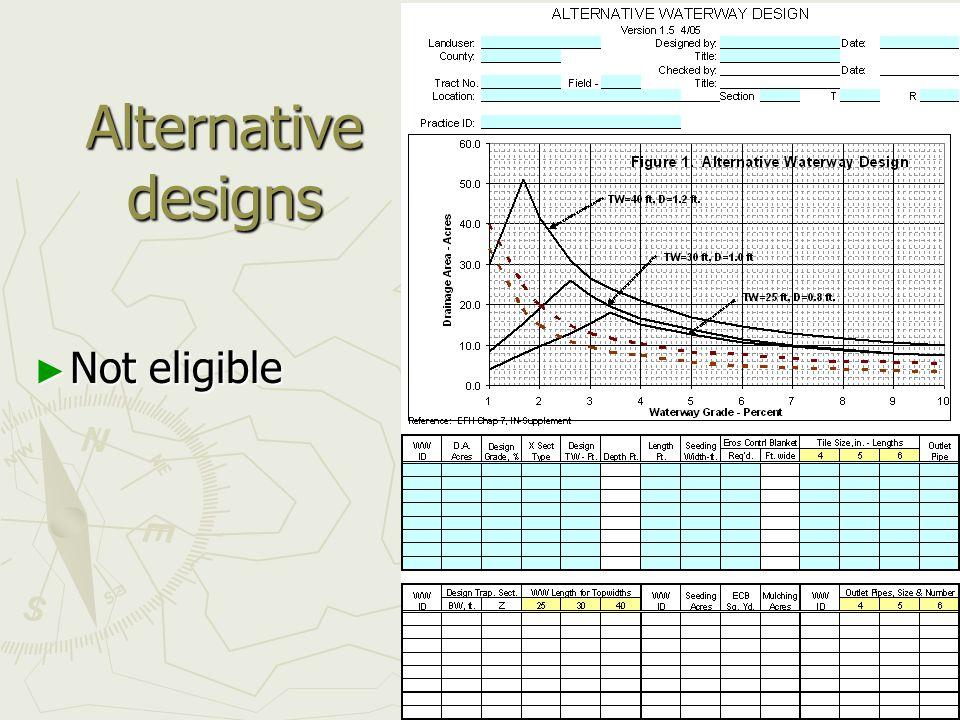 Alternative designs ► Not eligible