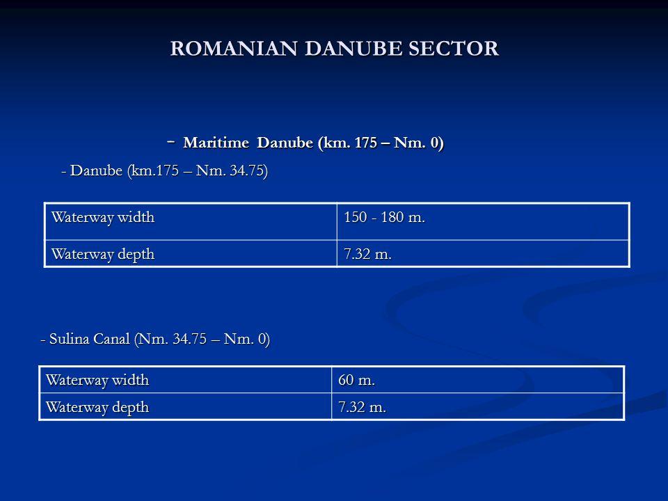 ROMANIAN DANUBE SECTOR - Maritime Danube (km. 175 – Nm.