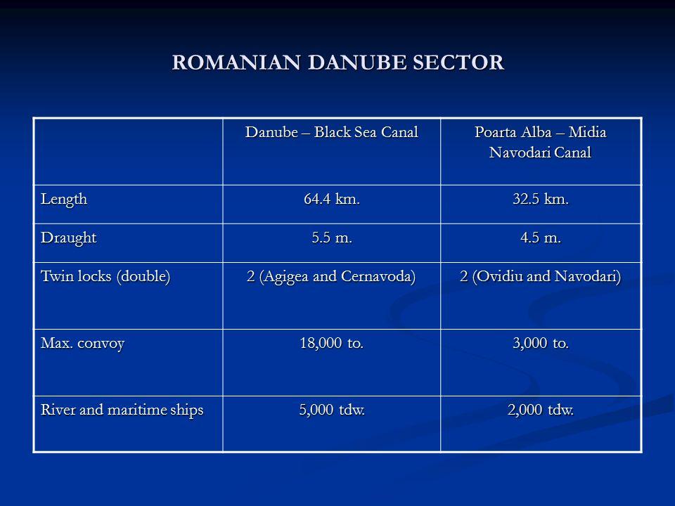 ROMANIAN DANUBE SECTOR Danube – Black Sea Canal Poarta Alba – Midia Navodari Canal Length 64.4 km.