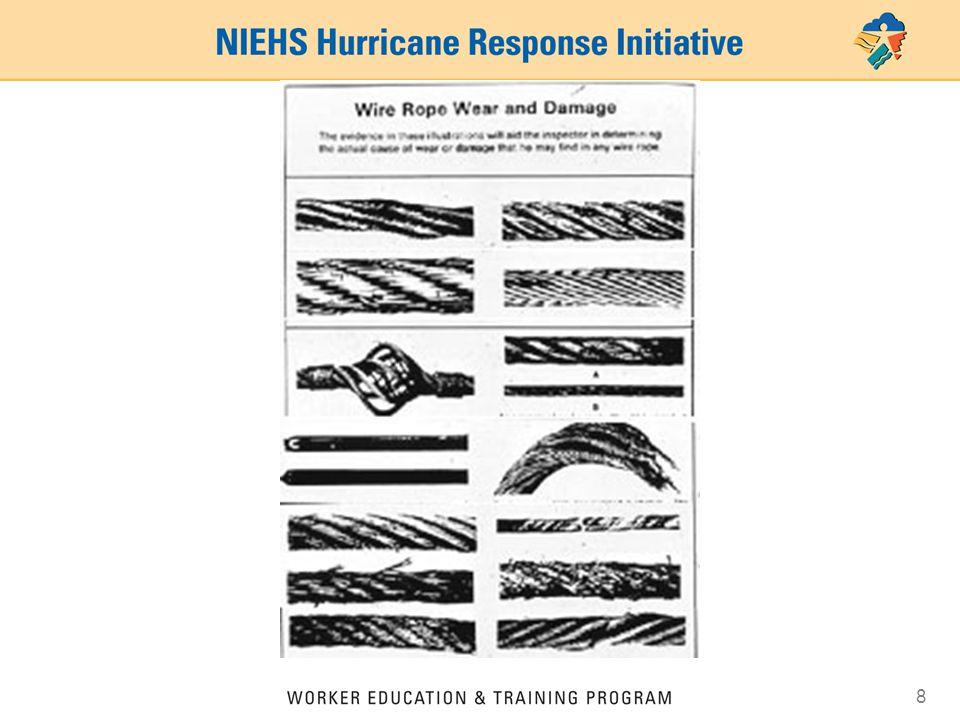 Waterway Debris Remediation Developed by HMTRI through cooperative ...