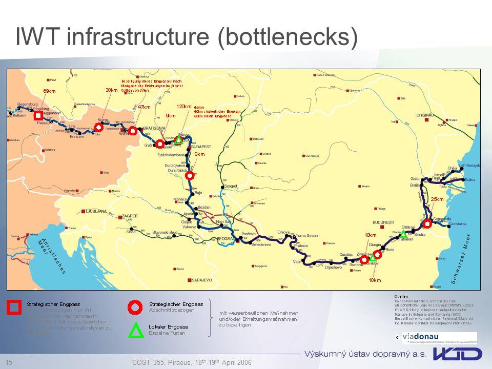 COST 355, Piraeus, 18 th -19 th April 2006 15 IWT infrastructure (bottlenecks)