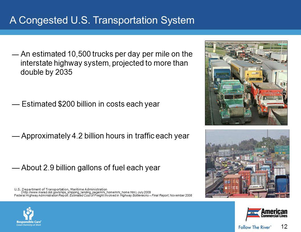 12 A Congested U.S.