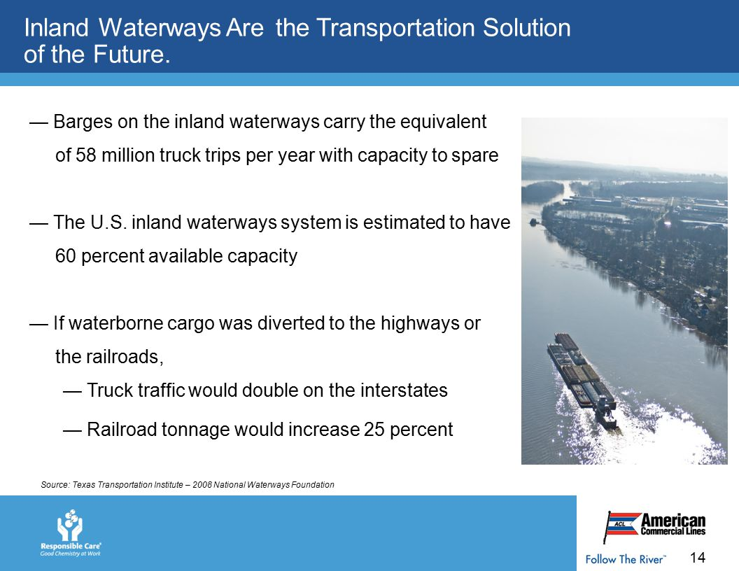 14 Inland Waterways Are the Transportation Solution of the Future.