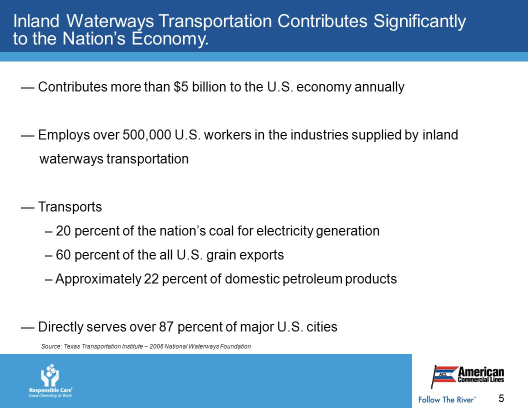 5 Inland Waterways Transportation Contributes Significantly to the Nation's Economy.