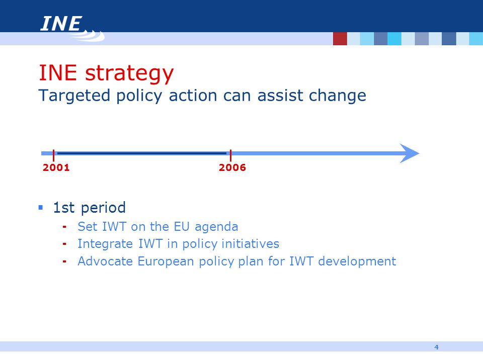 4 INE strategy Targeted policy action can assist change  1st period  Set IWT on the EU agenda  Integrate IWT in policy initiatives  Advocate Europ