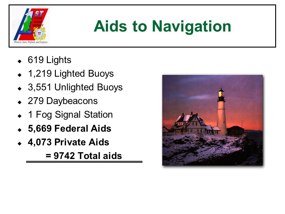 619 Lights  1,219 Lighted Buoys  3,551 Unlighted Buoys  279 Daybeacons  1 Fog Signal Station  5,669 Federal Aids  4,073 Private Aids = 9742 Total aids Aids to Navigation