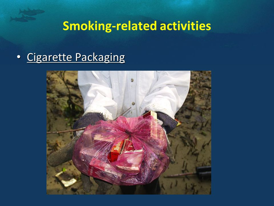 Smoking-related activities Cigarette Packaging Cigarette Packaging