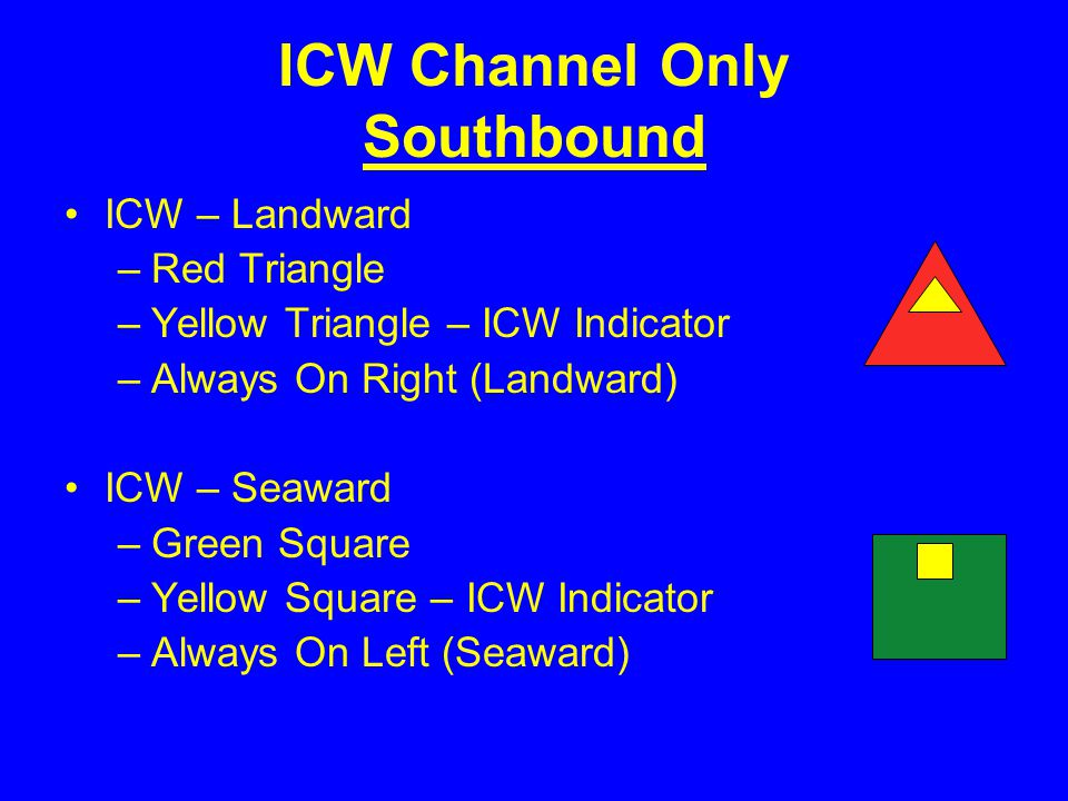 ICW Channel Only Southbound ICW – Landward –Red Triangle –Yellow Triangle – ICW Indicator –Always On Right (Landward) ICW – Seaward –Green Square –Yellow Square – ICW Indicator –Always On Left (Seaward)