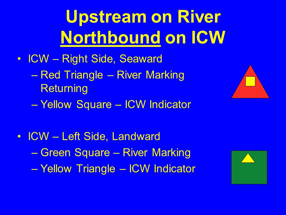 Upstream on River Northbound on ICW ICW – Right Side, Seaward –Red Triangle – River Marking Returning –Yellow Square – ICW Indicator ICW – Left Side, Landward –Green Square – River Marking –Yellow Triangle – ICW Indicator