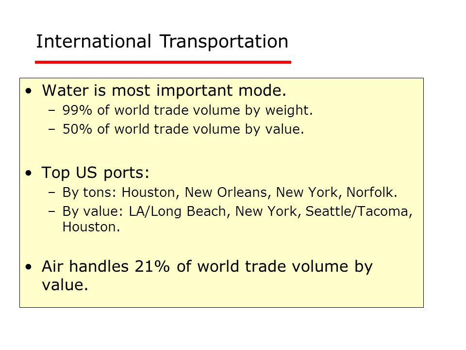 Water is most important mode. –99% of world trade volume by weight. –50% of world trade volume by value. Top US ports: –By tons: Houston, New Orleans,