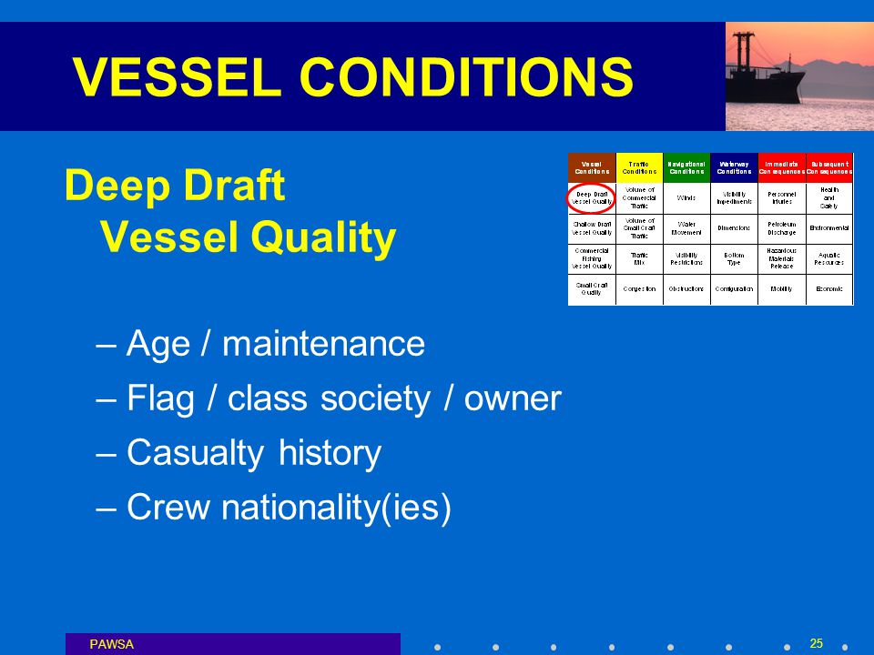 PAWSA 25 VESSEL CONDITIONS Deep Draft Vessel Quality – Age / maintenance – Flag / class society / owner – Casualty history – Crew nationality(ies)