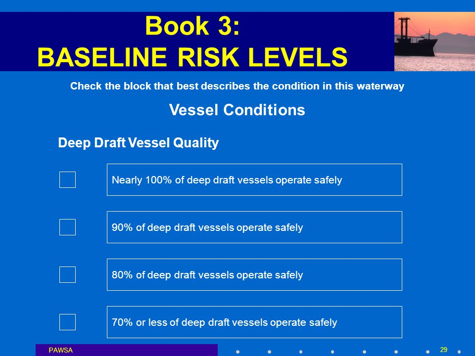 PAWSA 29 Book 3: BASELINE RISK LEVELS Vessel Conditions Nearly 100% of deep draft vessels operate safely 90% of deep draft vessels operate safely 80% of deep draft vessels operate safely 70% or less of deep draft vessels operate safely Check the block that best describes the condition in this waterway Deep Draft Vessel Quality