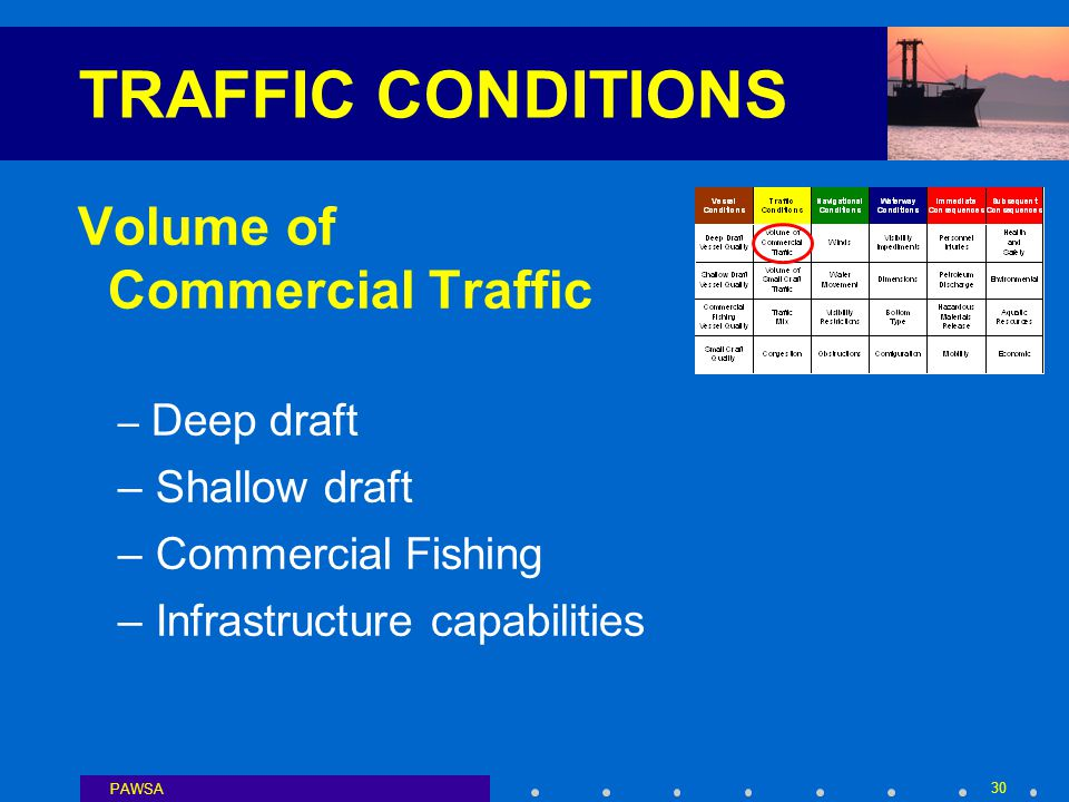 PAWSA 30 TRAFFIC CONDITIONS Volume of Commercial Traffic – Deep draft – Shallow draft – Commercial Fishing – Infrastructure capabilities