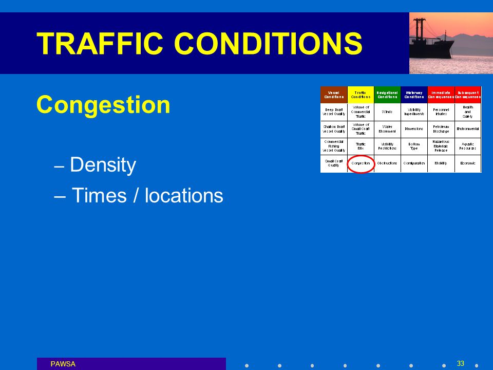 PAWSA 33 TRAFFIC CONDITIONS Congestion – Density – Times / locations