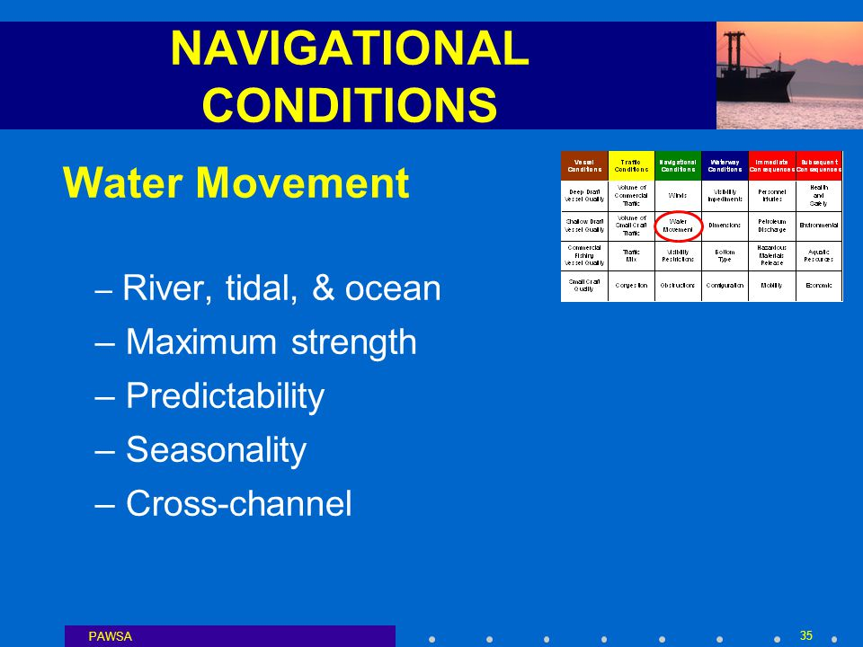 PAWSA 35 NAVIGATIONAL CONDITIONS Water Movement – River, tidal, & ocean – Maximum strength – Predictability – Seasonality – Cross-channel