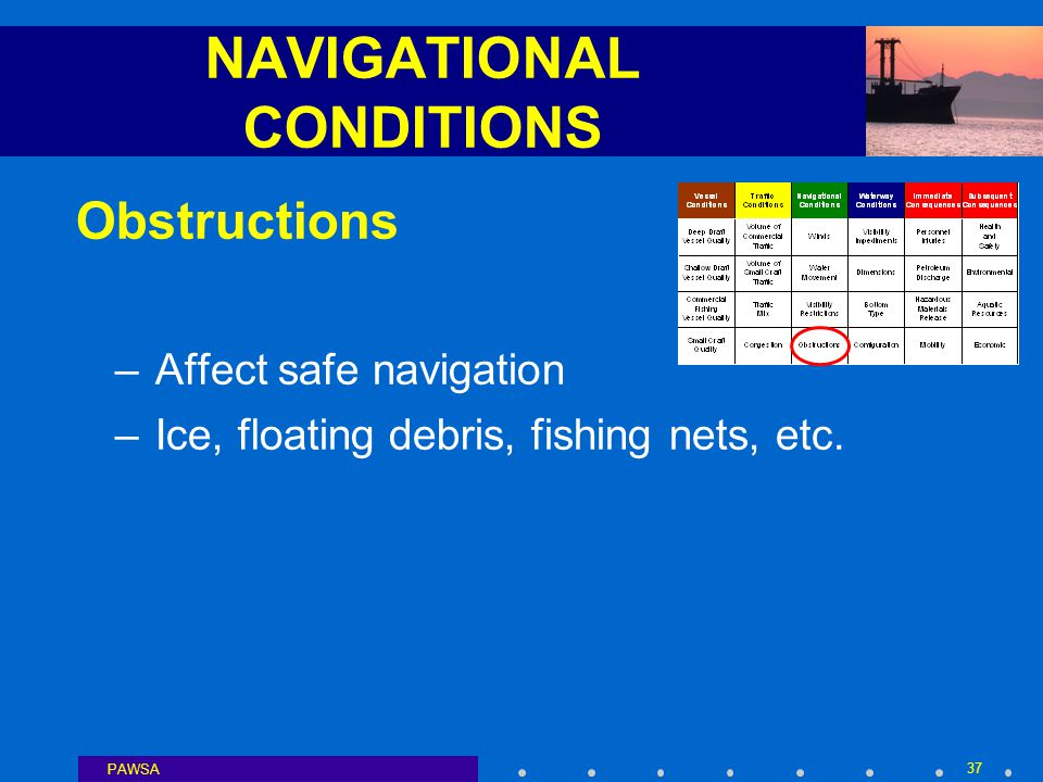 PAWSA 37 NAVIGATIONAL CONDITIONS Obstructions –Affect safe navigation –Ice, floating debris, fishing nets, etc.