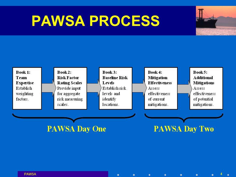 PAWSA 5 WATERWAY RISK MODEL