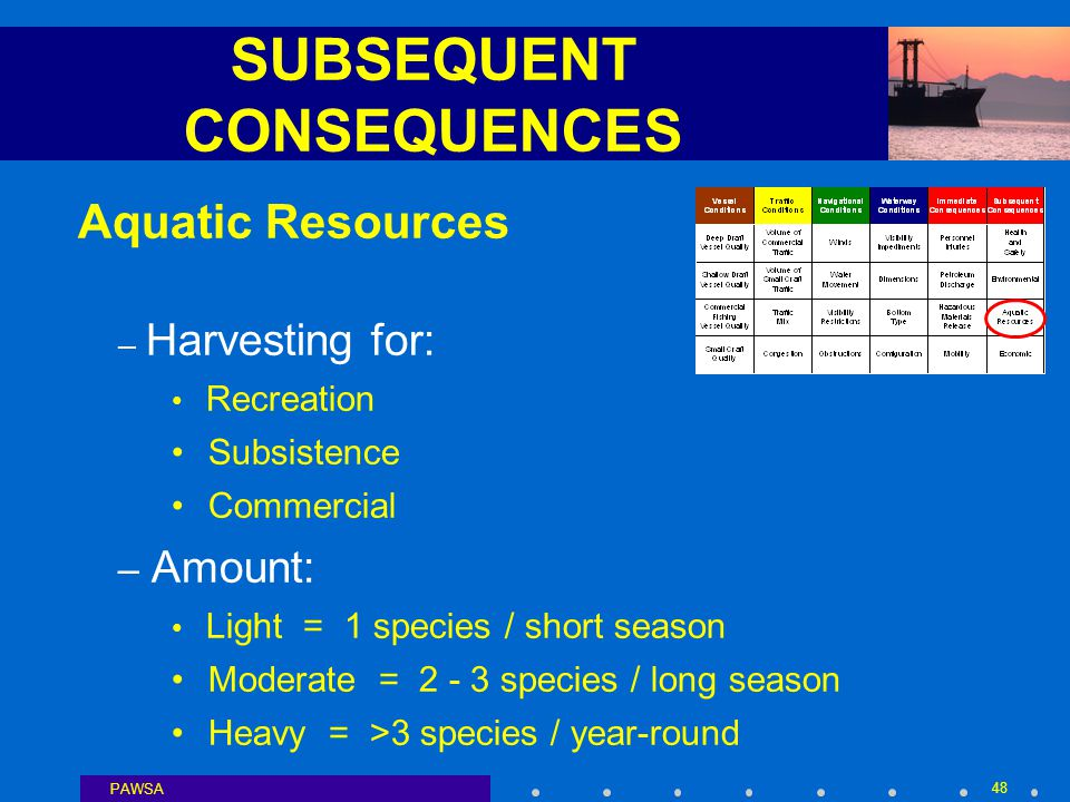 PAWSA 48 SUBSEQUENT CONSEQUENCES Aquatic Resources – Harvesting for: Recreation Subsistence Commercial – Amount: Light = 1 species / short season Moderate = 2 - 3 species / long season Heavy = >3 species / year-round