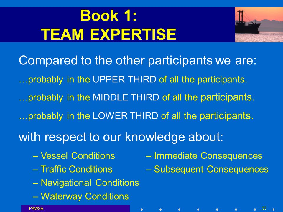 PAWSA 53 Book 1: TEAM EXPERTISE Compared to the other participants we are: …probably in the UPPER THIRD of all the participants.