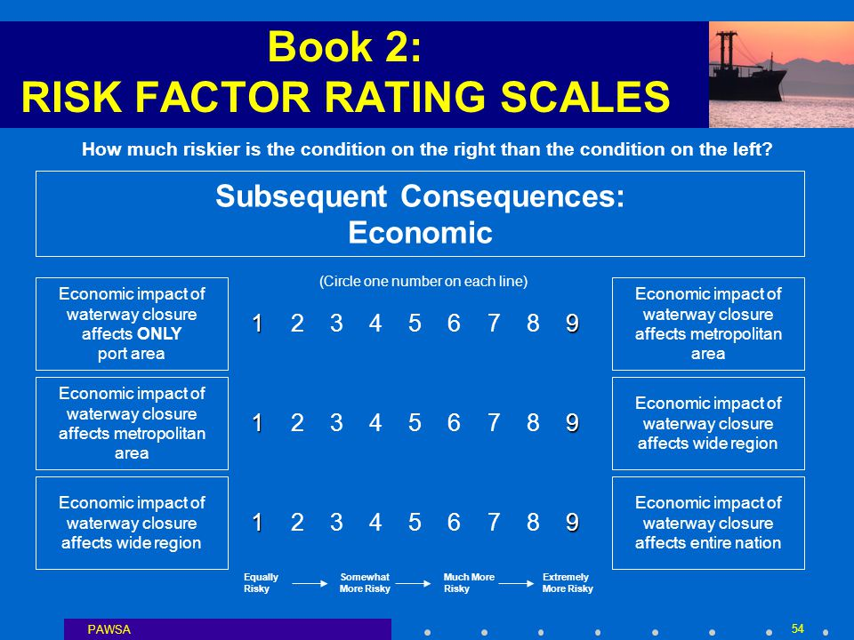PAWSA 54 Book 2: RISK FACTOR RATING SCALES How much riskier is the condition on the right than the condition on the left.