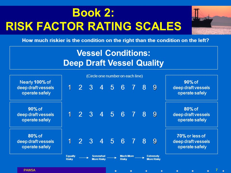 PAWSA 7 Book 2: RISK FACTOR RATING SCALES How much riskier is the condition on the right than the condition on the left.