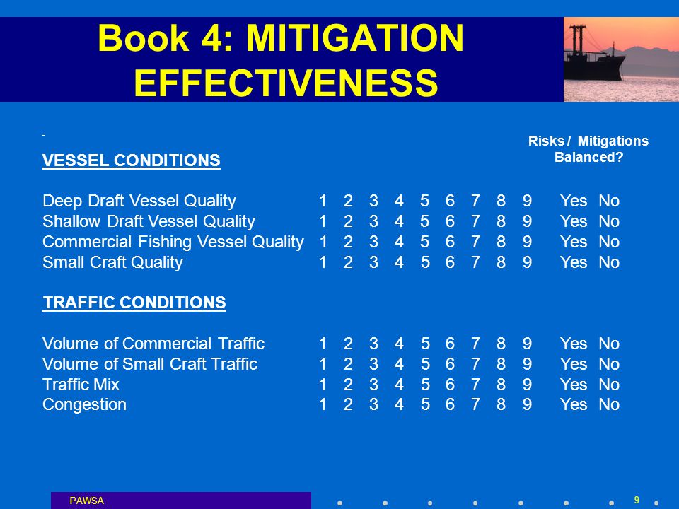 PAWSA 10 Book 5: ADDITIONAL MITIGATIONS RISK CATEGORY Risk Factor Coordination / Planning____________________1 2 3 4 5 6 7 8 9 Voluntary Training____________________1 2 3 4 5 6 7 8 9 Rules & Procedures____________________1 2 3 4 5 6 7 8 9 Enforcement____________________1 2 3 4 5 6 7 8 9 Nav / Hydro Info____________________1 2 3 4 5 6 7 8 9 Radio Communications____________________1 2 3 4 5 6 7 8 9 Active Traffic Management____________________1 2 3 4 5 6 7 8 9 Waterway Changes____________________1 2 3 4 5 6 7 8 9 Other Actions____________________1 2 3 4 5 6 7 8 9