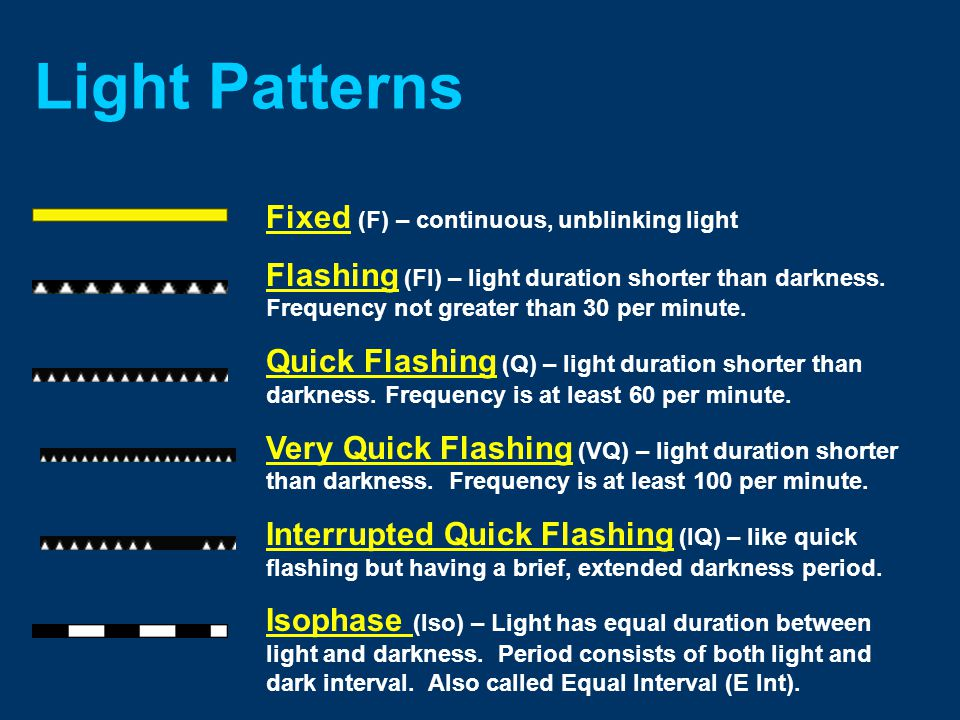 Understanding Light Patterns Learn how to time a light.
